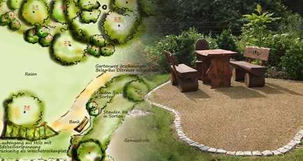Gestaltung eines Gartengrundstücks